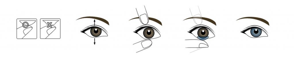 Kaip įsidėti kontaktinius lęšius - žingsniai vizualiai